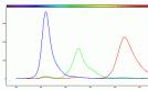 什么是分光色差仪?