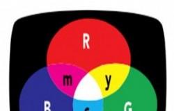 色差仪控制添加剂和减色模型